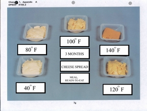 Time and temperature test for MRE cheese spread after 3 months.