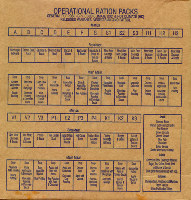 British  24-Hour Operational Ration Pack Menu