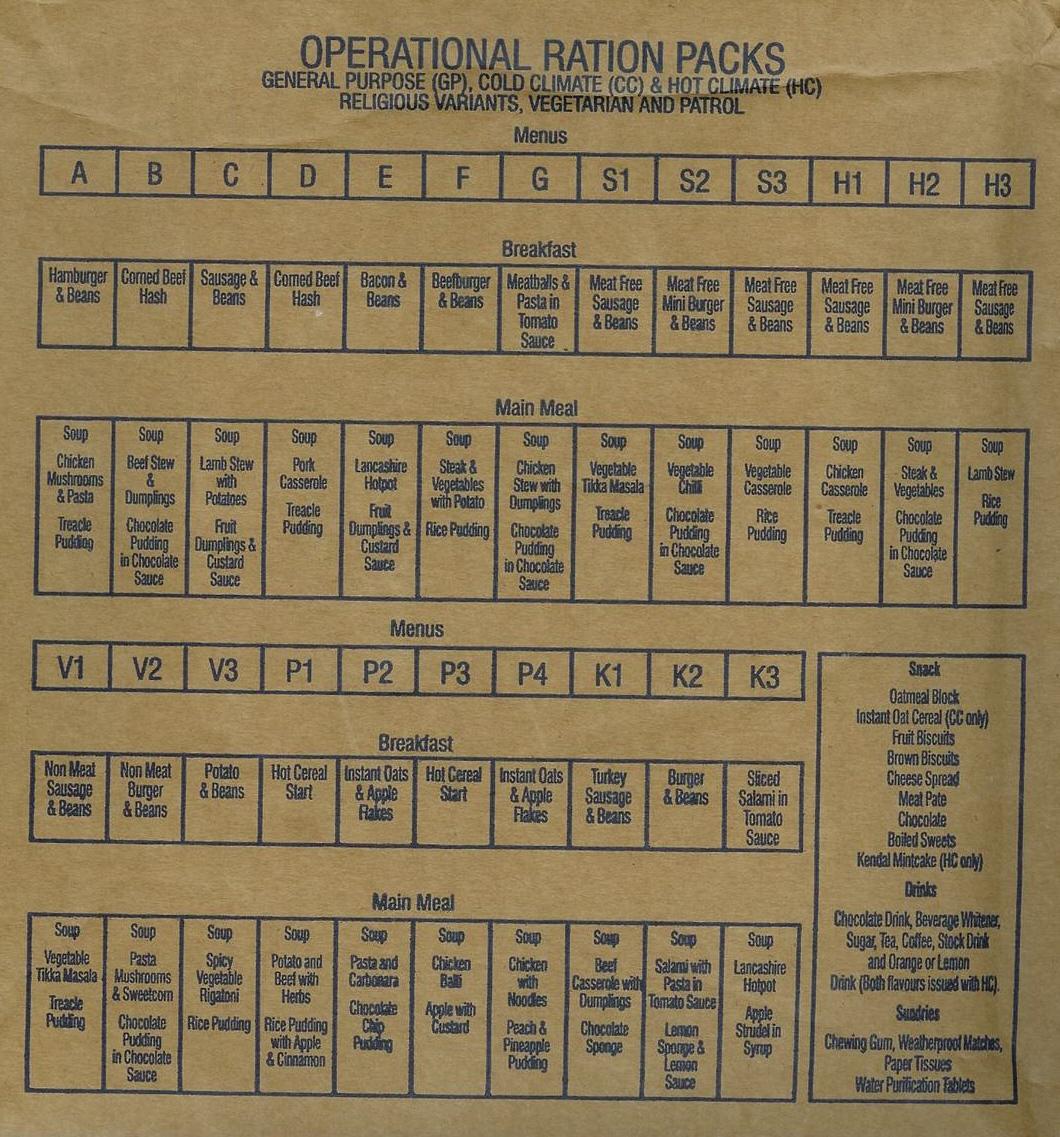 case kit mre mks pack of mres shelf civilian info life course meal supply