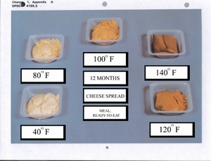 Time and temperature testing on MRE cheese spread.